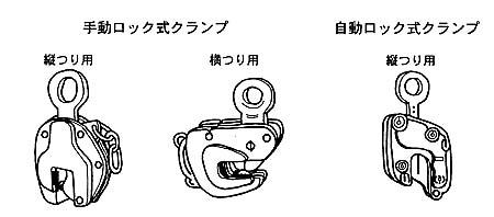 手動クランプと自動クランプ